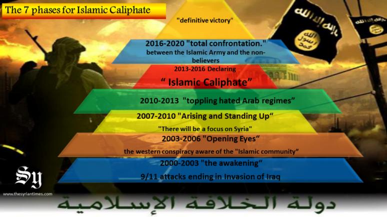 islamic-caliphate-1-1024x576